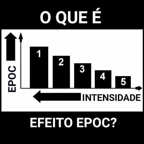 Efeito EPOC