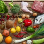 História da Dieta